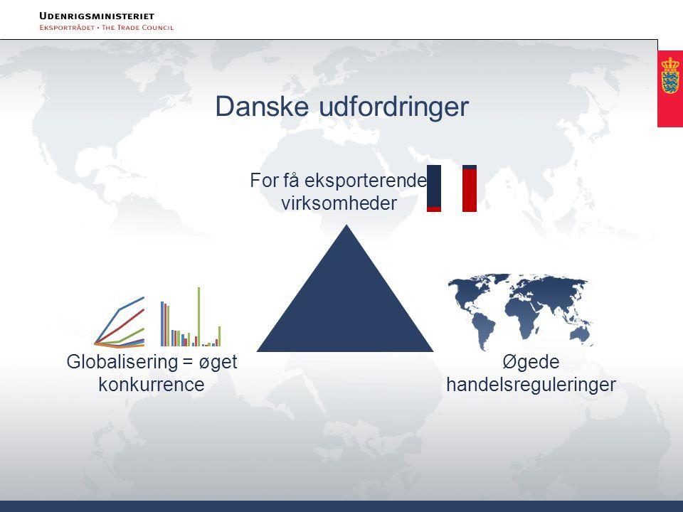 Danske udfordringer For få eksporterende virksomheder