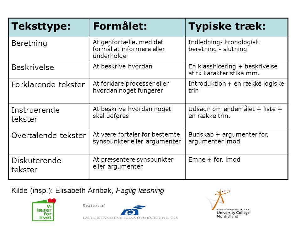 Teksttype: Formålet: Typiske træk: Beretning Beskrivelse