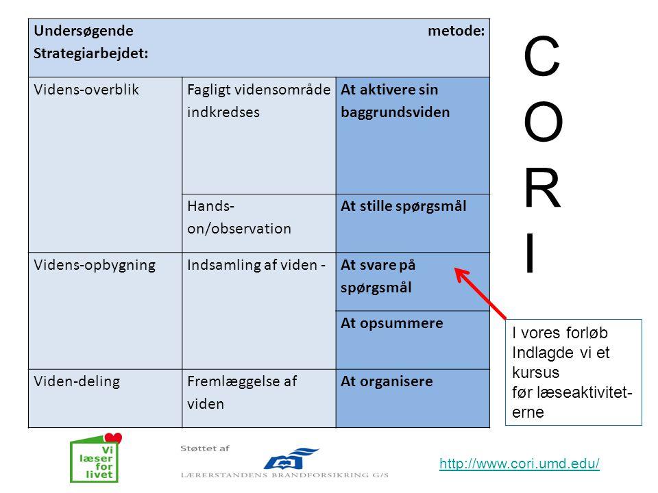 C O R I Undersøgende metode: Strategiarbejdet: Videns-overblik