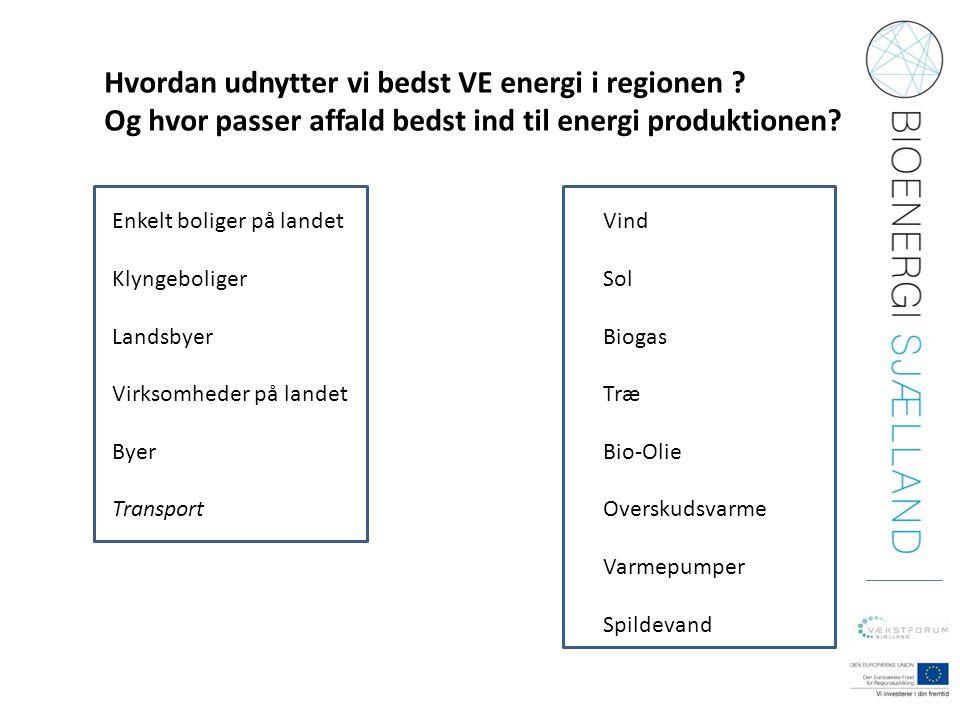Hvordan udnytter vi bedst VE energi i regionen