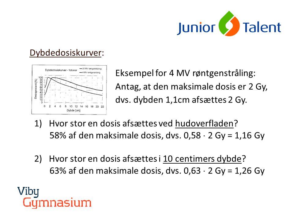 Dybdedosiskurver: Eksempel for 4 MV røntgenstråling: Antag, at den maksimale dosis er 2 Gy, dvs. dybden 1,1cm afsættes 2 Gy.