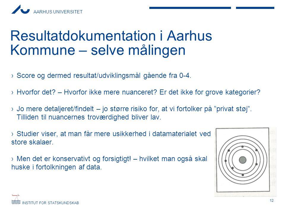 Resultatdokumentation i Aarhus Kommune – selve målingen