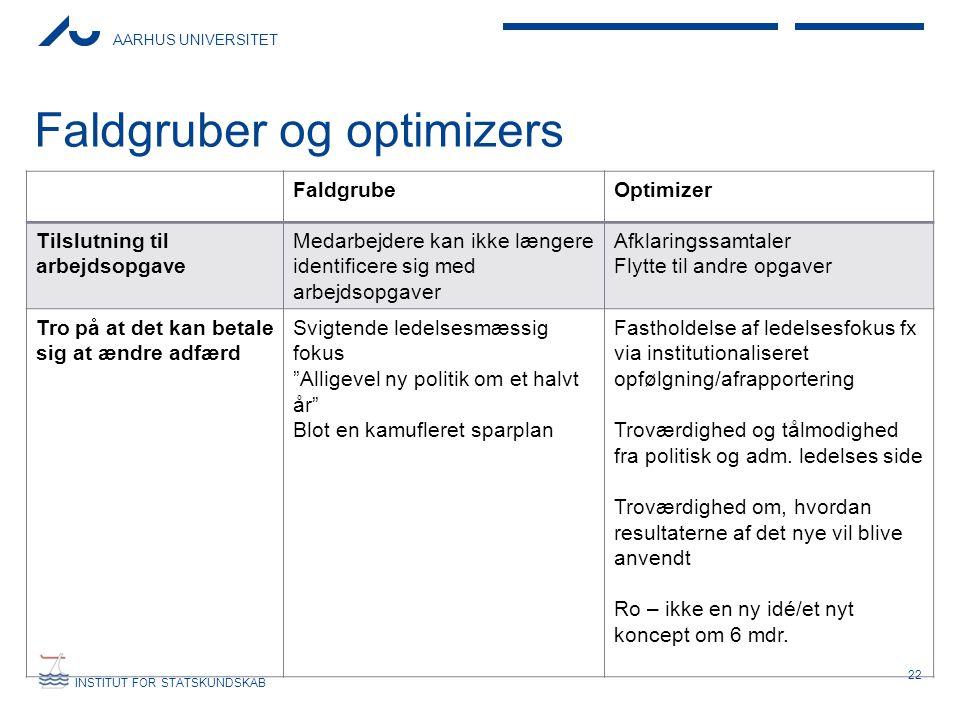 Faldgruber og optimizers