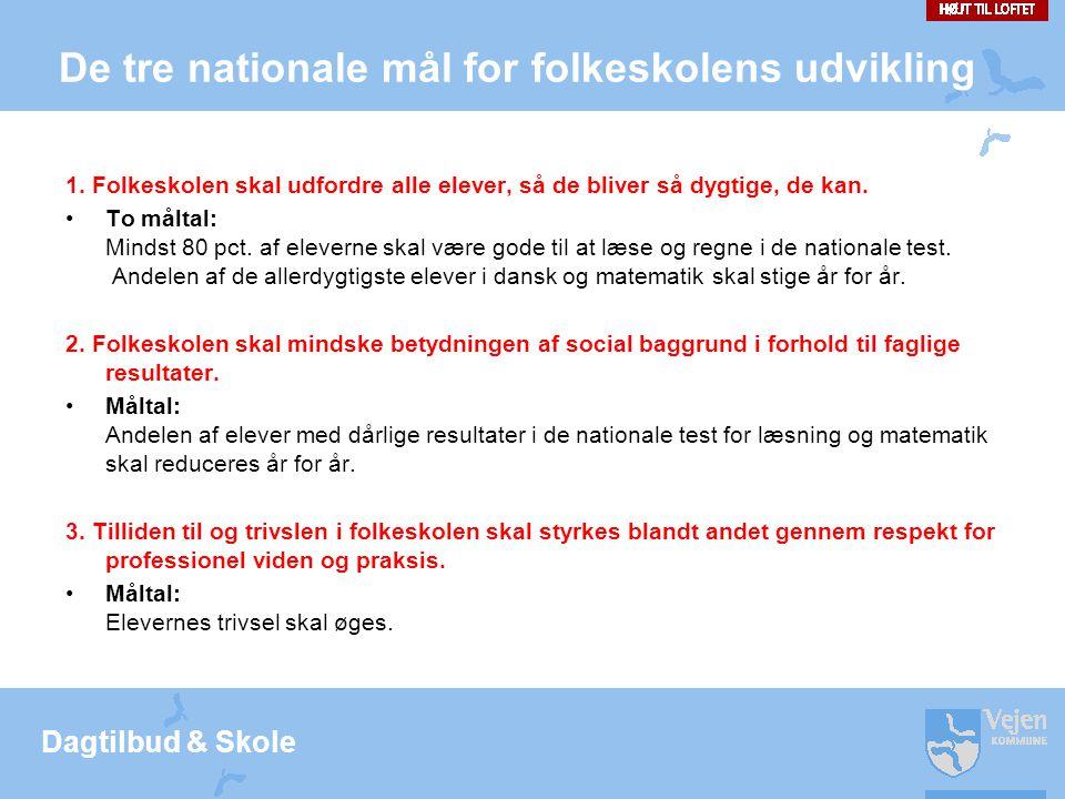 De tre nationale mål for folkeskolens udvikling
