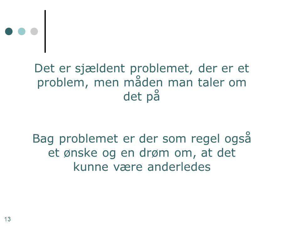 Det er sjældent problemet, der er et problem, men måden man taler om det på