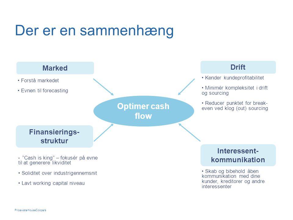 Finansierings- struktur