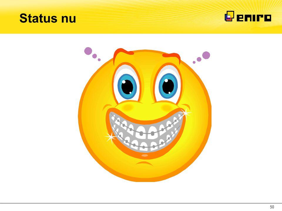 Status nu