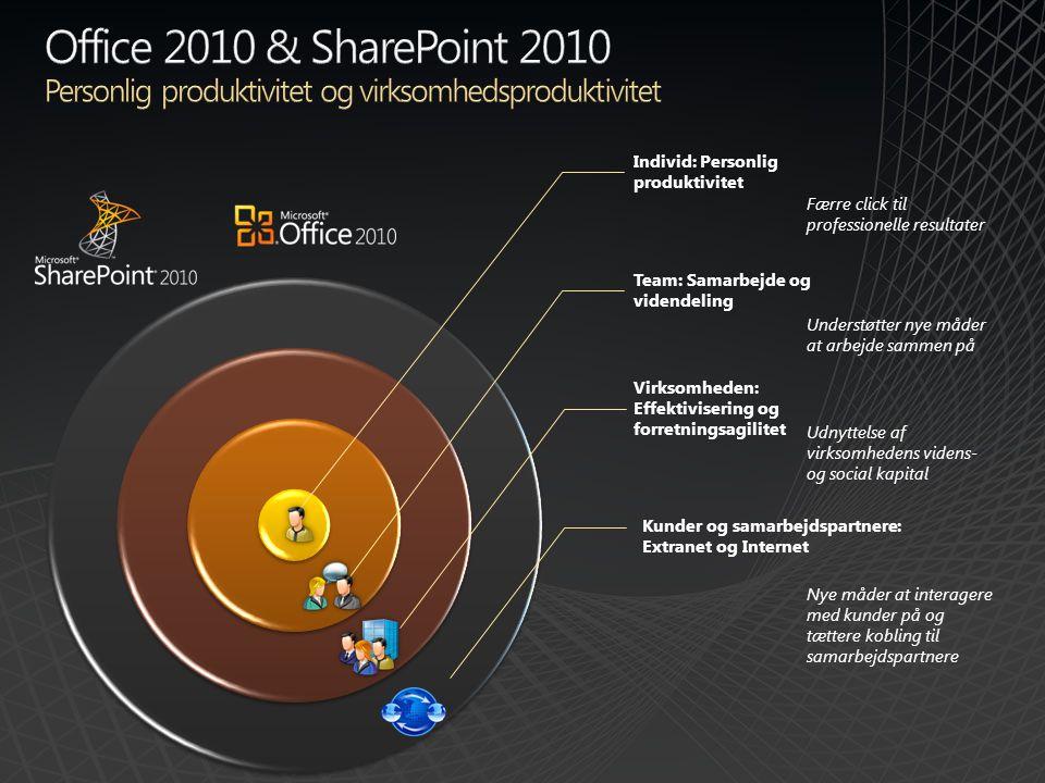 Office 2010 & SharePoint 2010 Personlig produktivitet og virksomhedsproduktivitet