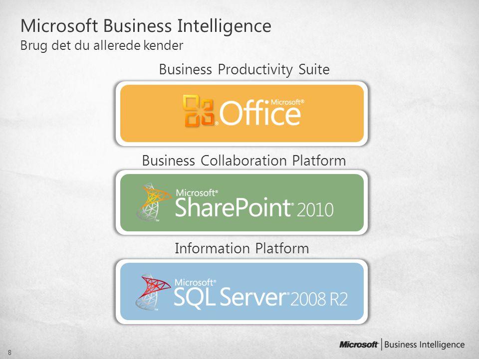 Microsoft Business Intelligence Brug det du allerede kender