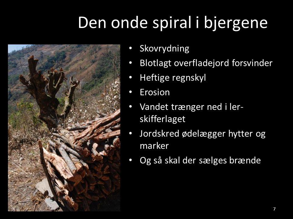 Den onde spiral i bjergene
