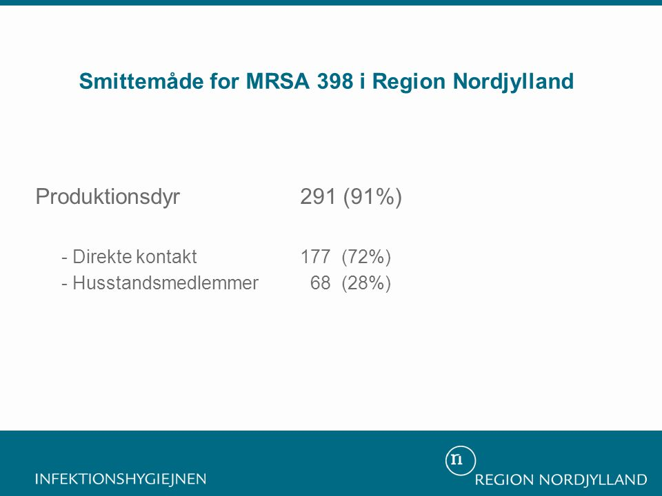 Smittemåde for MRSA 398 i Region Nordjylland