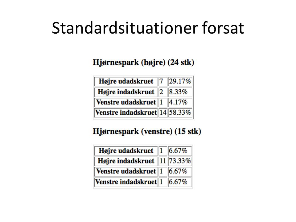 Standardsituationer forsat