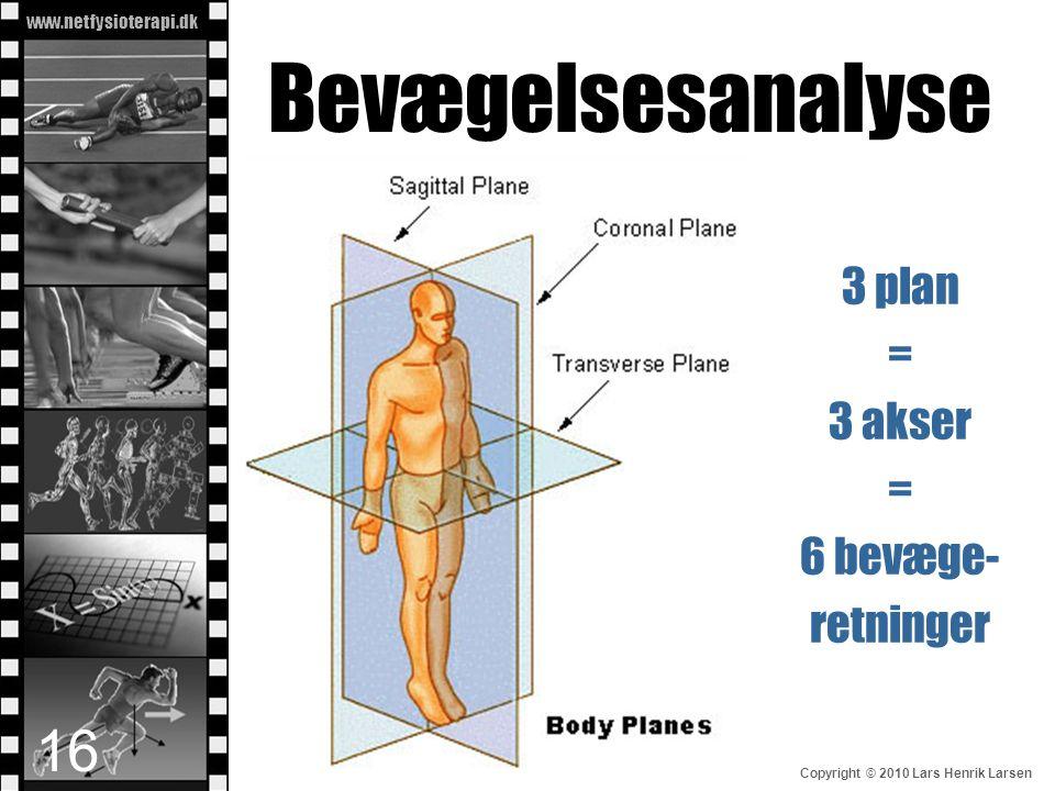 Bevægelsesanalyse 3 plan = 3 akser 6 bevæge- retninger