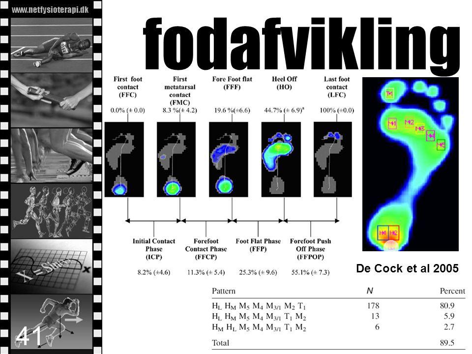fodafvikling De Cock et al 2005