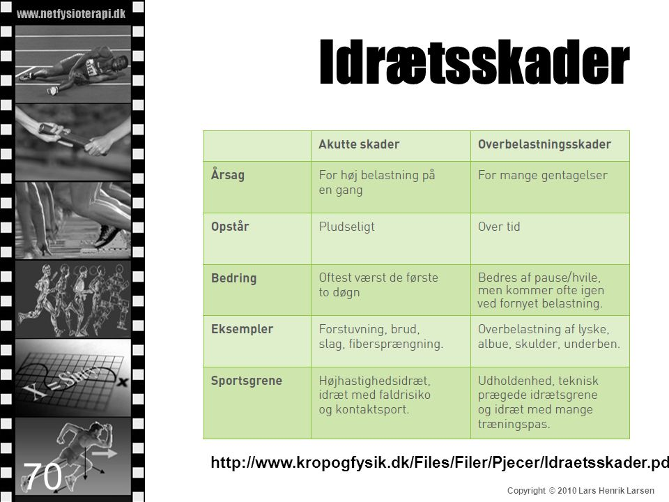 Idrætsskader http://www.kropogfysik.dk/Files/Filer/Pjecer/Idraetsskader.pdf