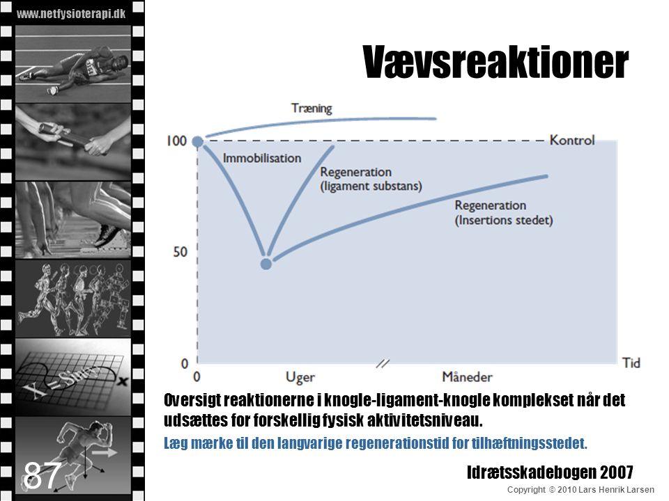 Vævsreaktioner Oversigt reaktionerne i knogle-ligament-knogle komplekset når det udsættes for forskellig fysisk aktivitetsniveau.