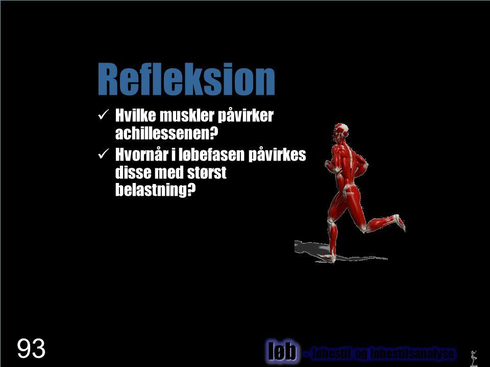 Refleksion løb Hvilke muskler påvirker achillessenen