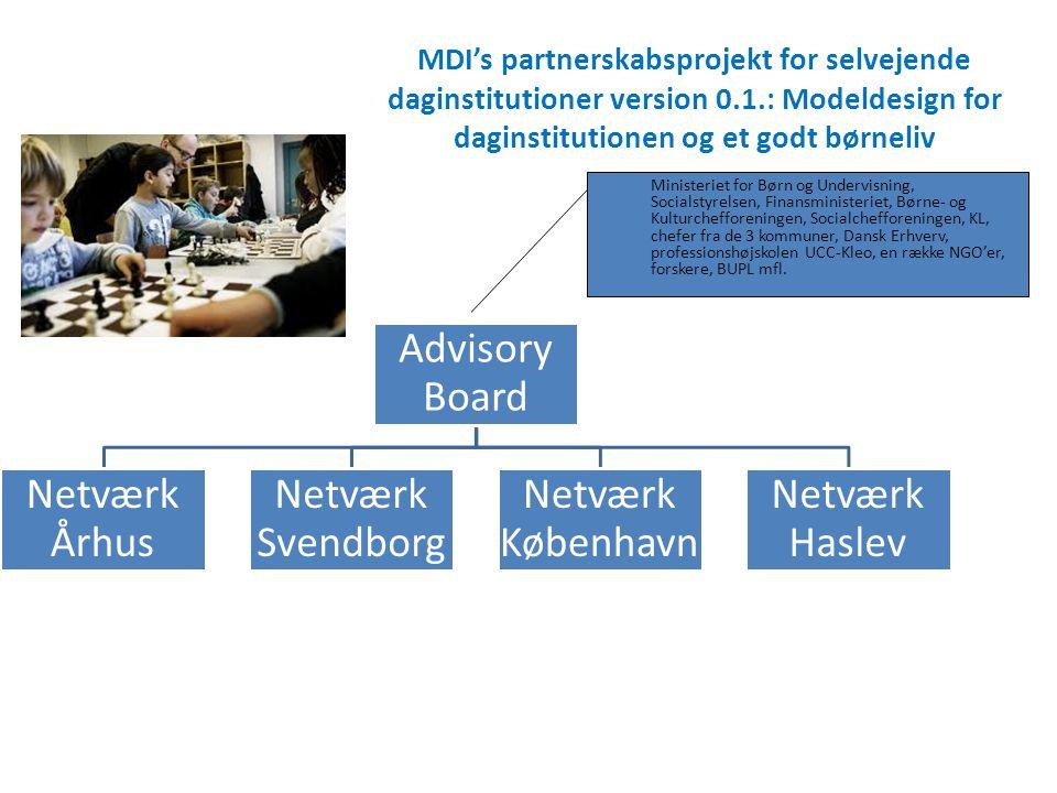 Advisory Board Netværk Århus Netværk Svendborg Netværk København