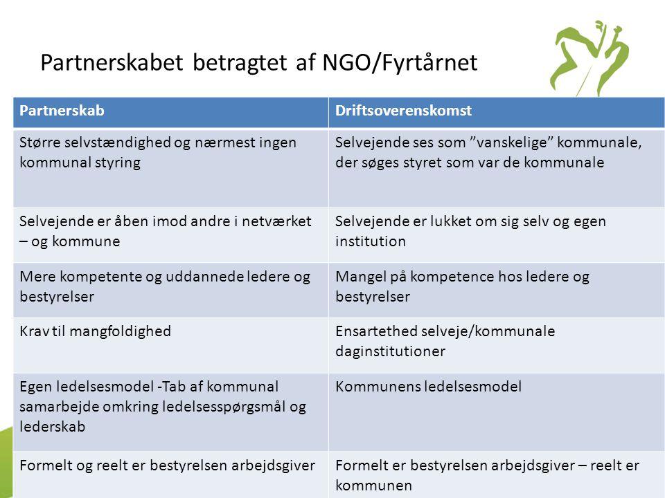 Partnerskabet betragtet af NGO/Fyrtårnet