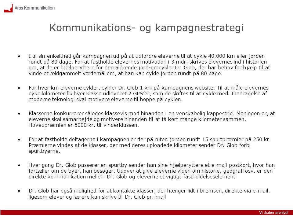 Kommunikations- og kampagnestrategi