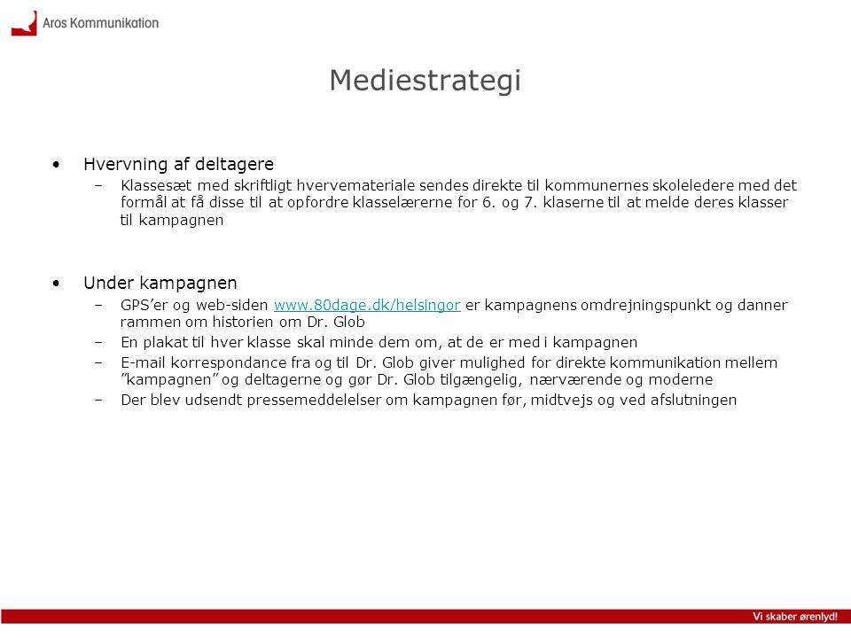 Mediestrategi Hvervning af deltagere Under kampagnen