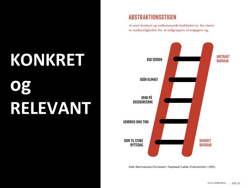 02-04-2017 KONKRET og RELEVANT www.operate.dk