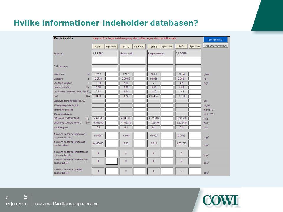 Hvilke informationer indeholder databasen