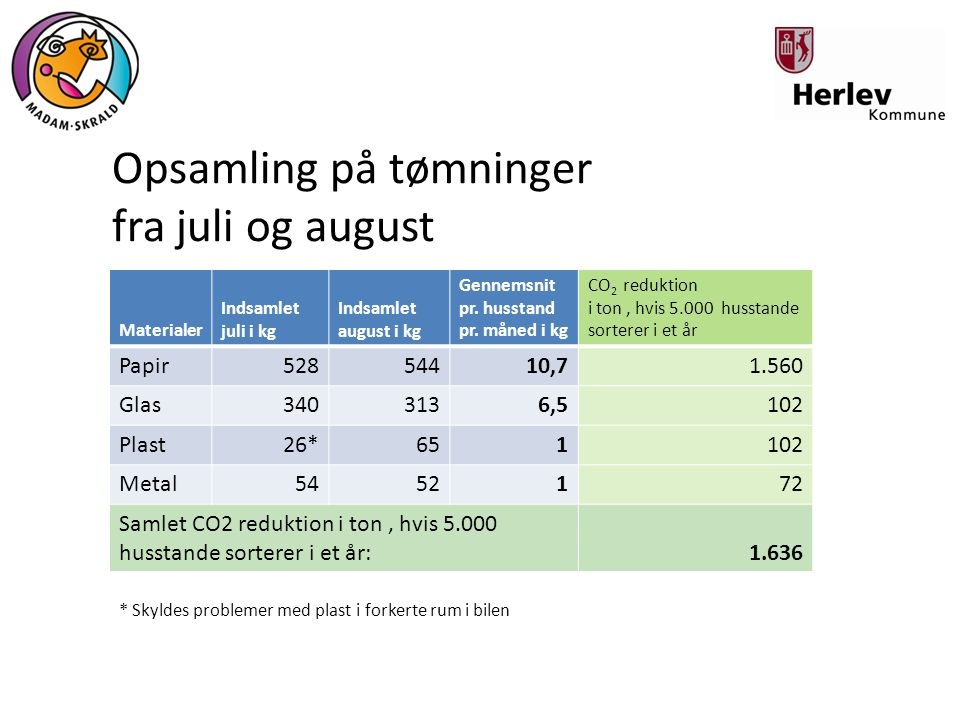 Opsamling på tømninger fra juli og august