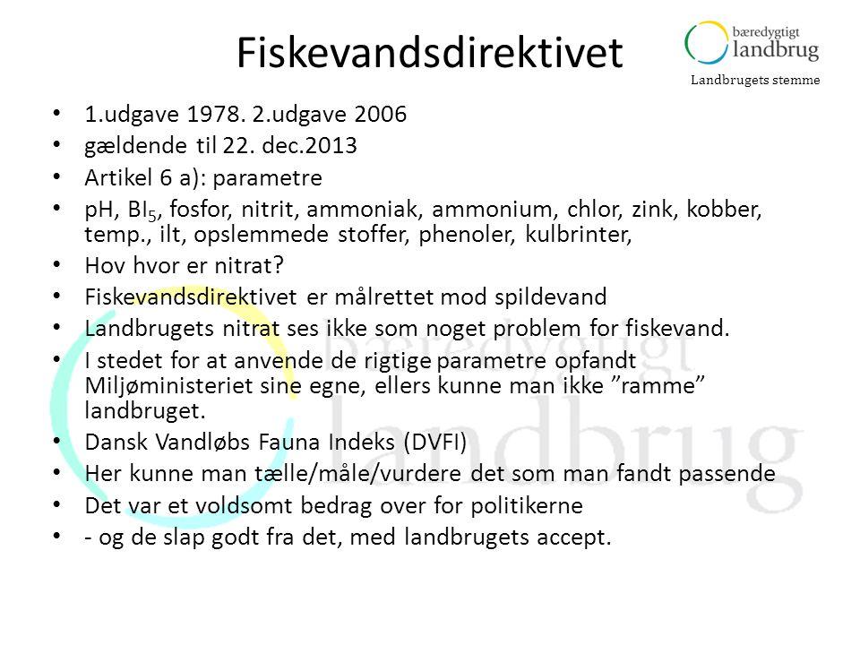 Fiskevandsdirektivet