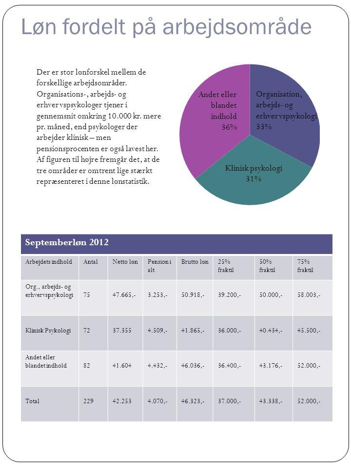 Løn fordelt på arbejdsområde
