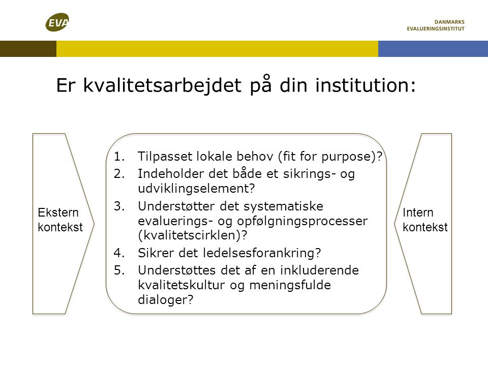 Er kvalitetsarbejdet på din institution: