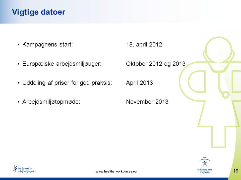 Vigtige datoer Kampagnens start: 18. april 2012