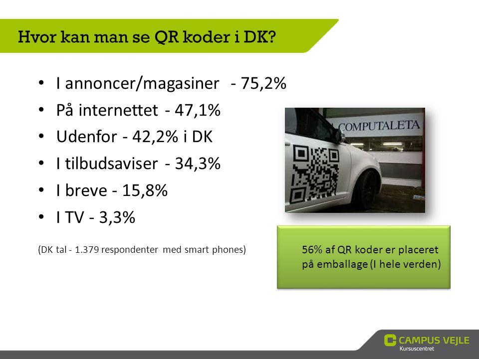 Hvor kan man se QR koder i DK