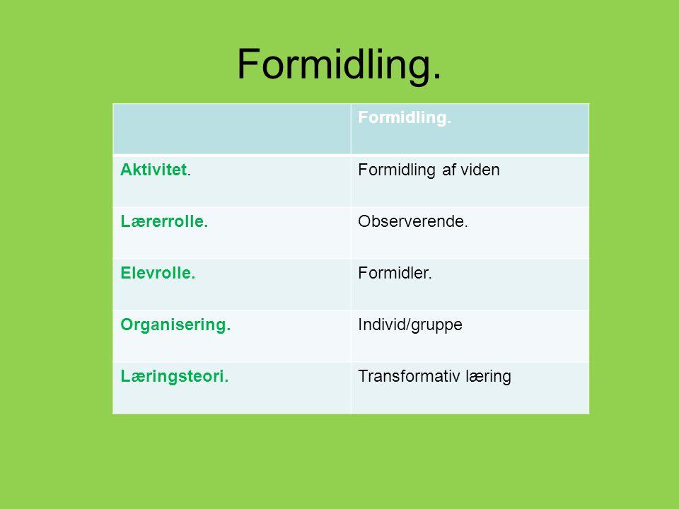 Formidling. Formidling. Aktivitet. Formidling af viden Lærerrolle.