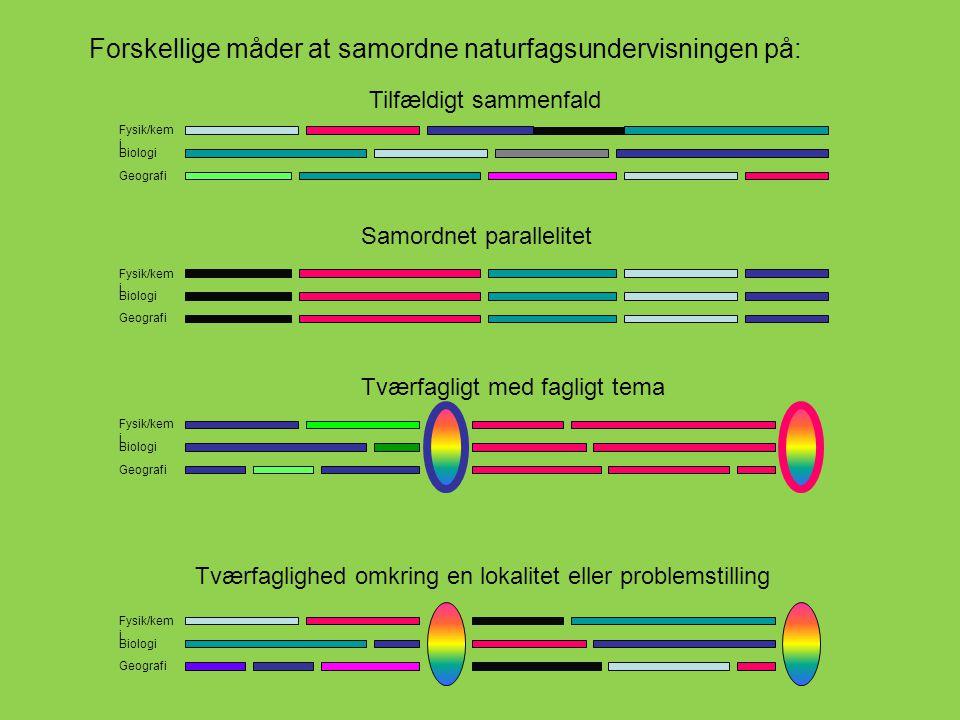 Forskellige måder at samordne naturfagsundervisningen på:
