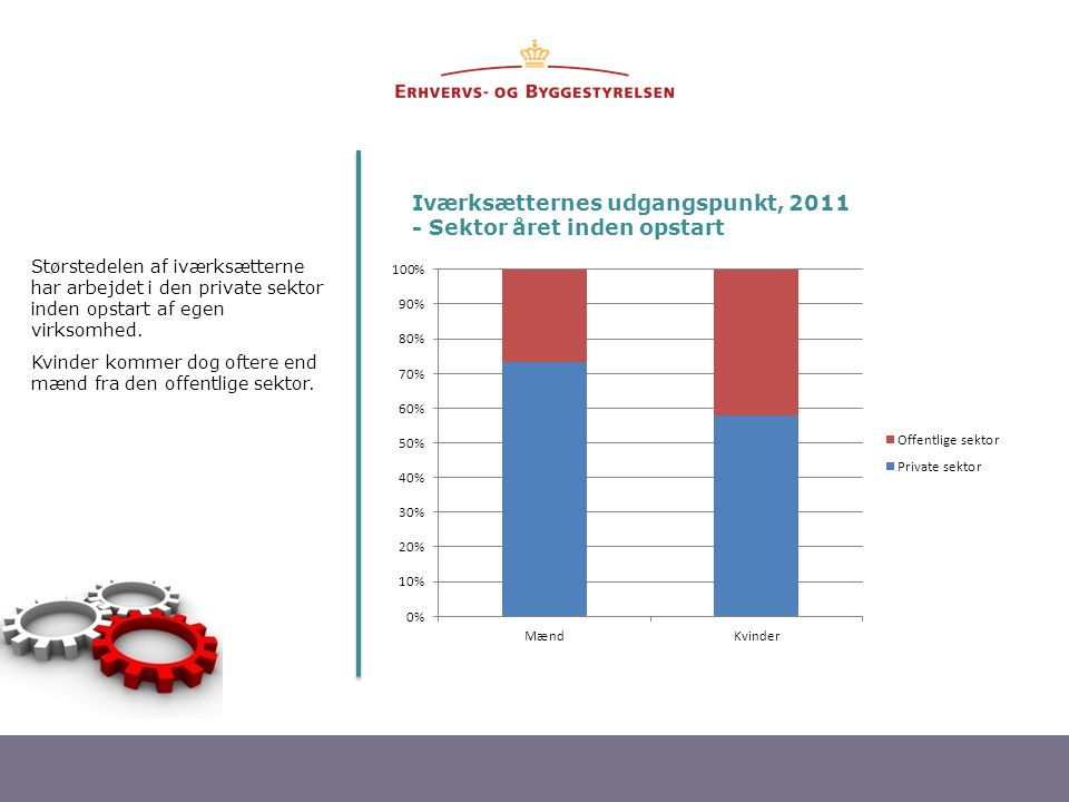 Iværksætternes udgangspunkt, 2011 - Sektor året inden opstart