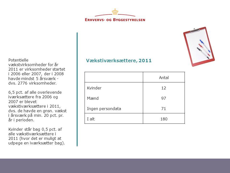 Potentielle vækstvirksomheder for år 2011 er virksomheder startet i 2006 eller 2007, der i 2008 havde mindst 5 årsværk - dvs. 2776 virksomheder.