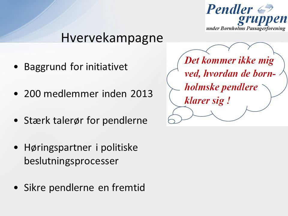Hvervekampagne Baggrund for initiativet 200 medlemmer inden 2013
