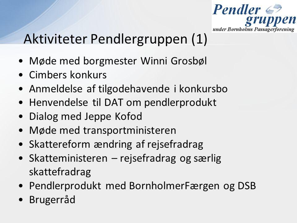 Aktiviteter Pendlergruppen (1)