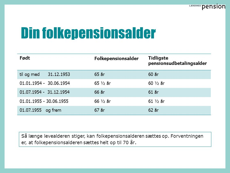 Din folkepensionsalder