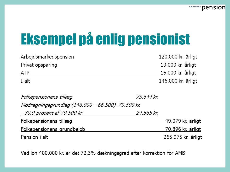Eksempel på enlig pensionist