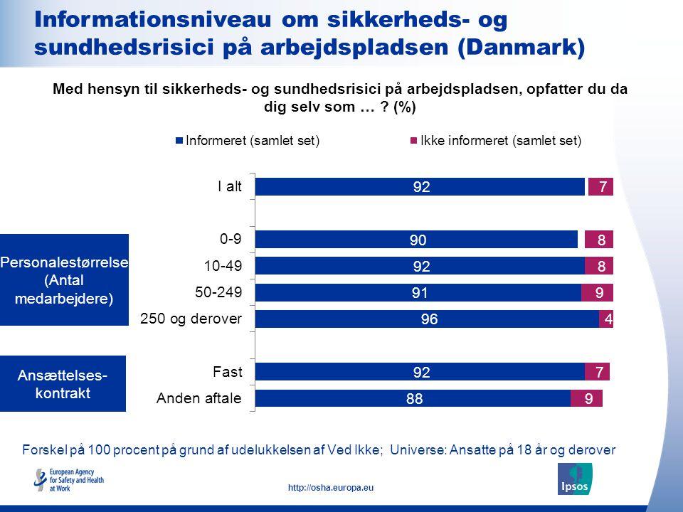 Informationsniveau om sikkerheds- og sundhedsrisici på arbejdspladsen (Danmark)