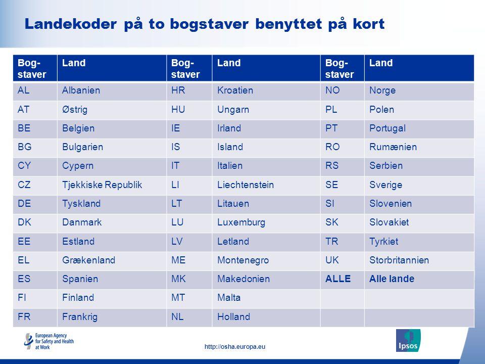 Landekoder på to bogstaver benyttet på kort