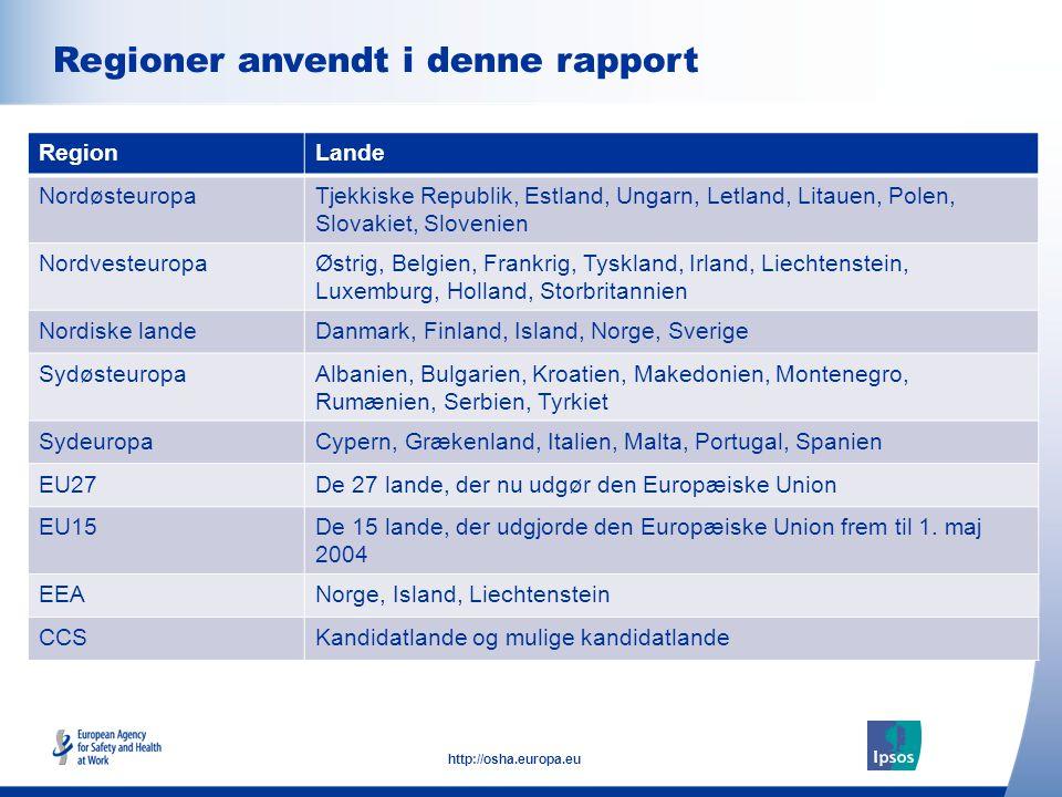 Regioner anvendt i denne rapport