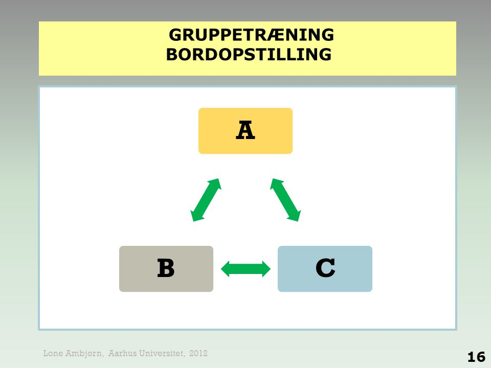 GRUPPETRÆNING BORDOPSTILLING