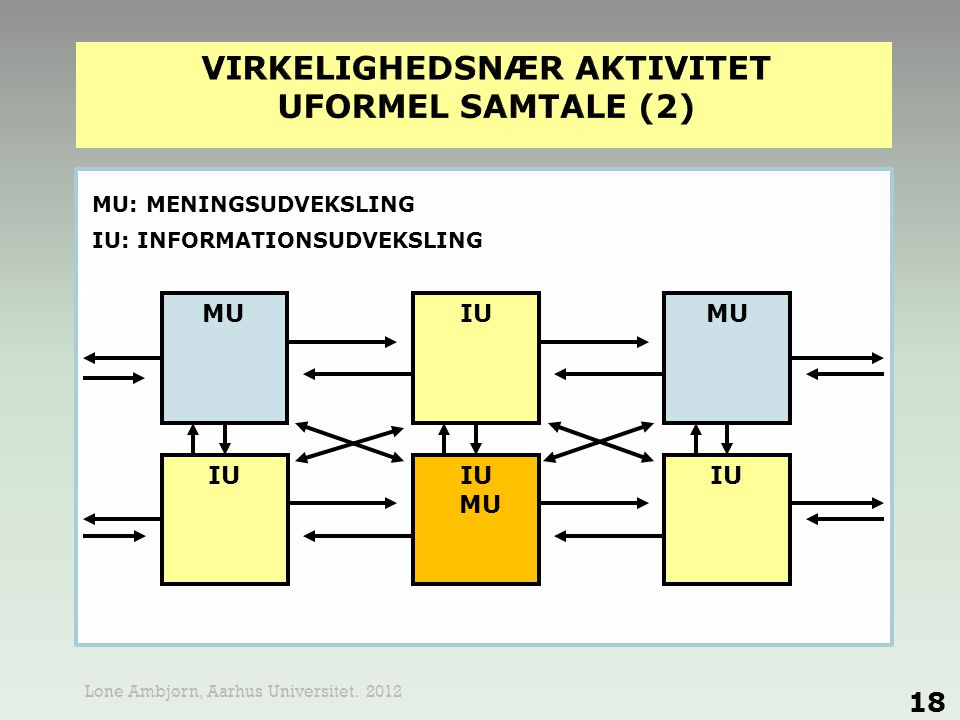 VIRKELIGHEDSNÆR aktivitet uformel samtale (2)