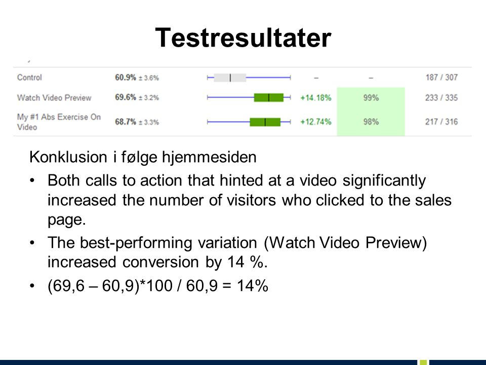 Testresultater Konklusion i følge hjemmesiden