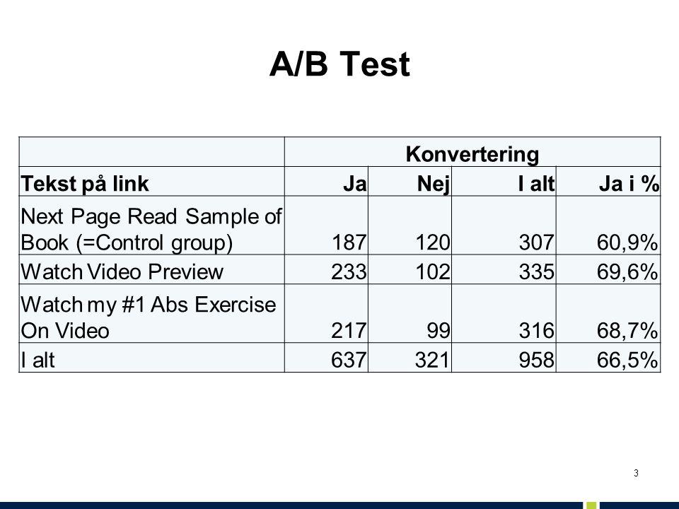 A/B Test Konvertering Tekst på link Ja Nej I alt Ja i %