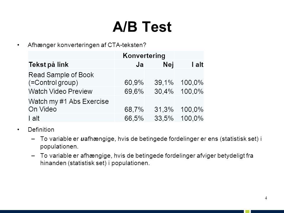 A/B Test Konvertering Tekst på link Ja Nej I alt
