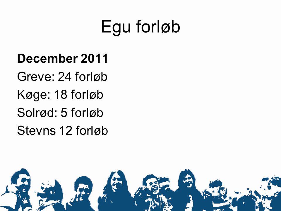 Egu forløb December 2011 Greve: 24 forløb Køge: 18 forløb